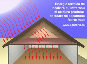 enrgia-solara